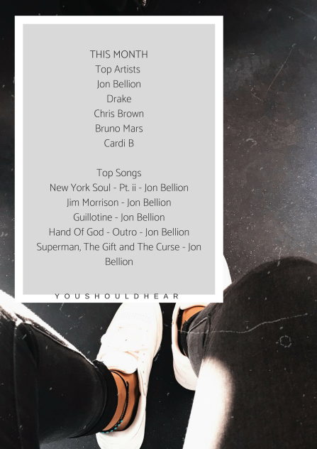 THIS MONTHTop Artists Jon BellionDrakeChris BrownBruno MarsCardi BTop SongsNew York Soul - Pt. ii - Jon BellionJim Morrison - Jon BellionGuillotine - Jon BellionHand Of God - Outro - Jon