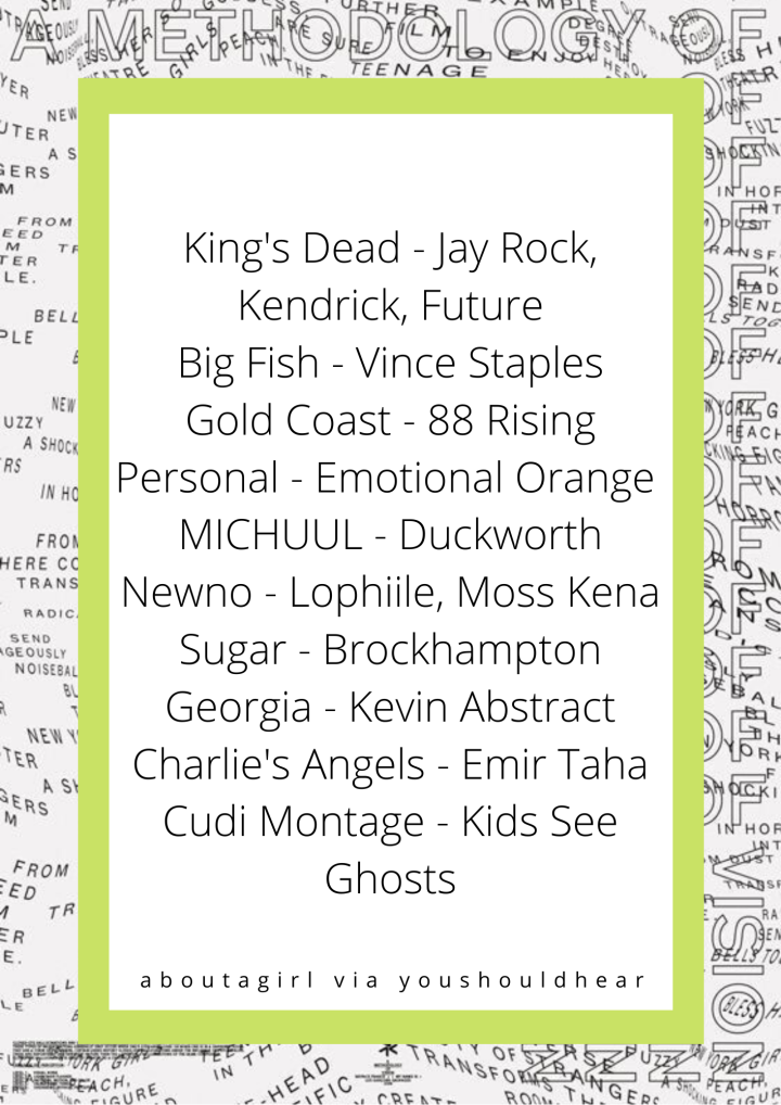 King's Dead - Jay Rock, Kendrick, Future Big Fish - Vince Staples Gold Coast - 88 Rising Personal - Emotional Orange MICHUUL - Duckworth Newno - Lophiile, Moss Kena Sugar - Brockhampton Georgia - Kevin Abstract Charl